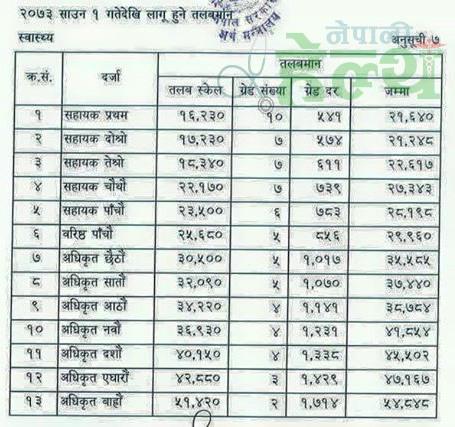 salary health copy
